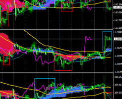 chart14011201
