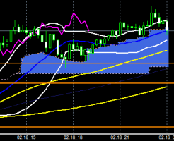 FXEURJPY140218end