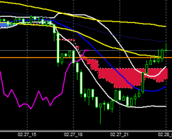 FXEURJPY140227END