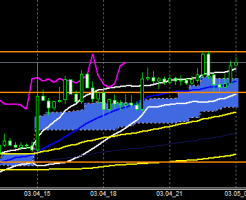 FXEURJPY140304END
