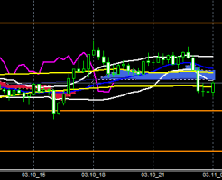 FXEURJPY140310end