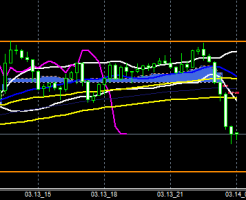 FXEURJPY140313END
