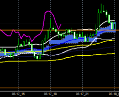 FXEURJPY140317END