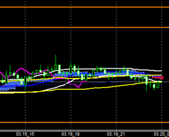 FXEURJPY140319END