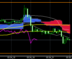 fxEURJPY140324end