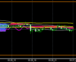 FXEURJPY140326END