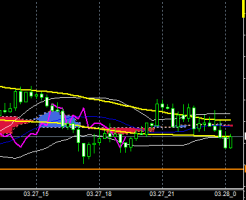 FXEURJPY140327END