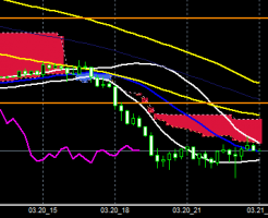 FXEURUSD140320END