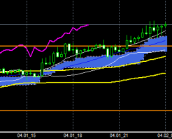 FXEURJPY140401END