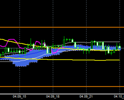 FXEURJPY140409END