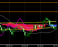 FXEURJPY140410END