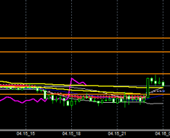 FXEURUSD140415END