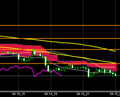 FXEURusd140414end