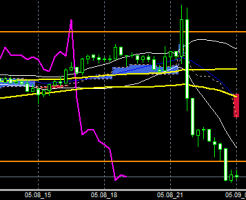 FXEURJPY140508END