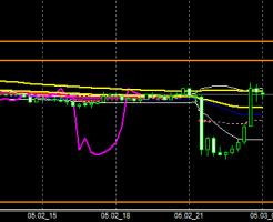FXEURUSD140502END