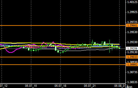 FXEURUSD140507END