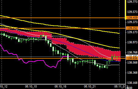 FXEURJPY140610END