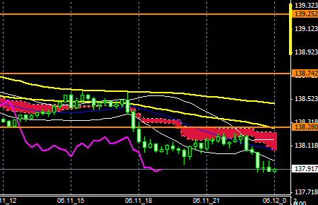 FXEURJPY140611end