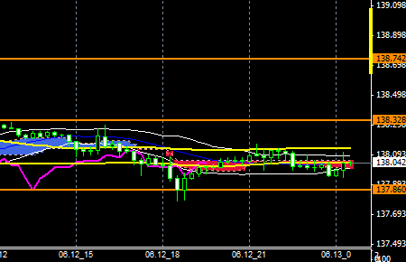 FXEURJPY140612END