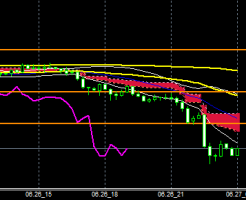 FXEURJPY140626END