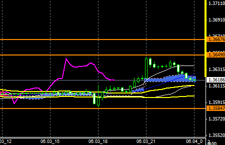 FXEURUSD140603END