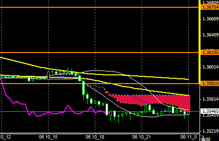 FXEURUSD140610END