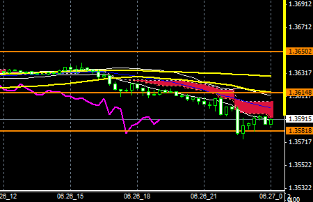 FXEURUSD140626END