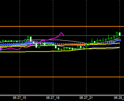 FXEURUSD140627END