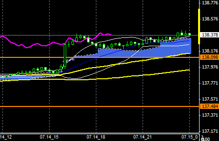FXEURJPY140714END