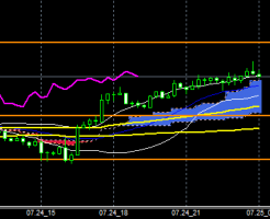 FXEURJPY140724END