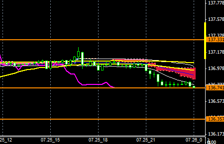 FXEURJPY140725END