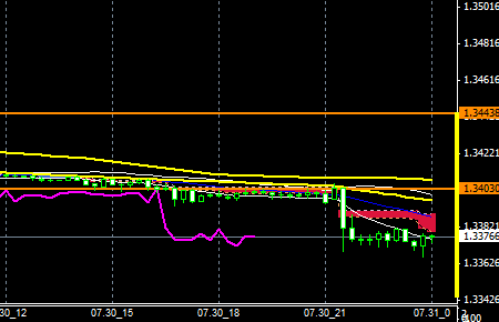 fxEURUSD140730END