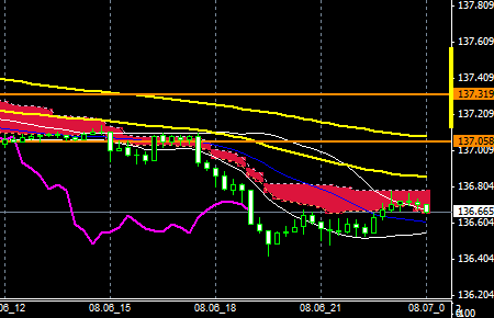 FXEURJPY140806END