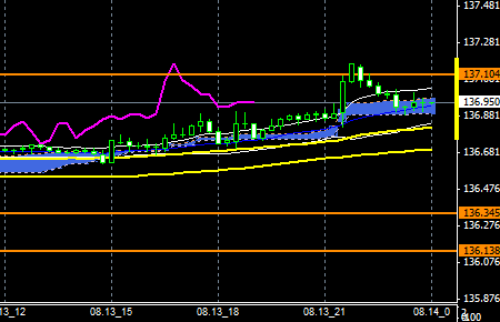 FXEURJPY140813END