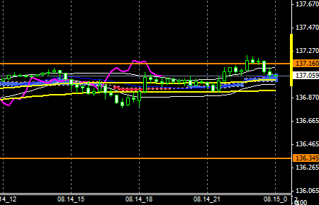 FXEURJPY140814END