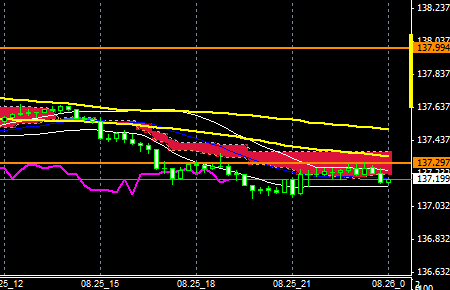 FXEURJPY140825END