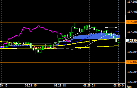 FXEURJPY140829END