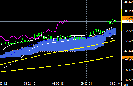 FXEURJPY140902END
