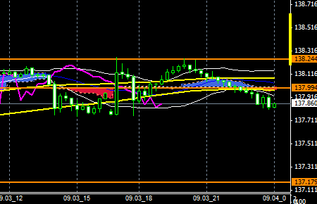 FXEURJPY140903END