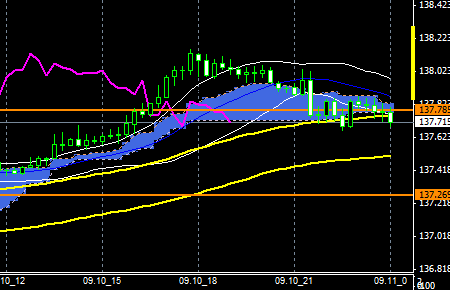 FXEURJPY140910END