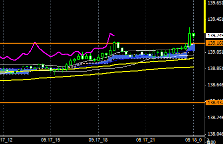FXEURJPY140917END