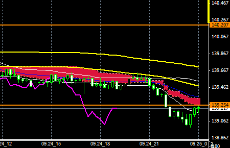 FXEURJPY140924END