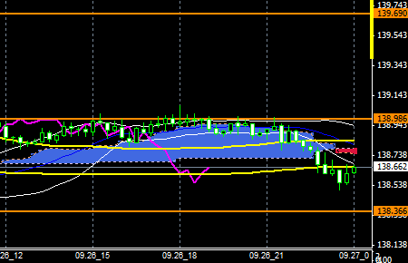 FXEURJPY140926end