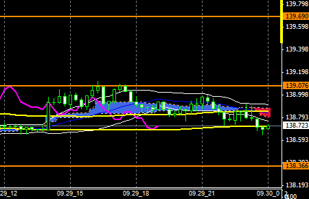 FXEURJPY140929END