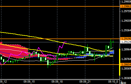 FXEURUSD140909END