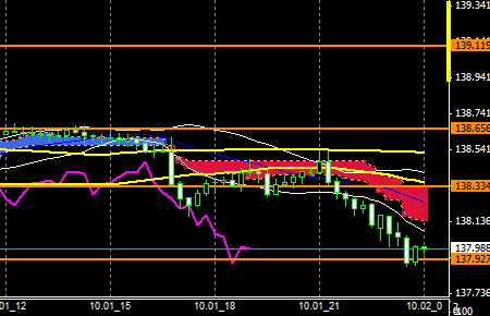 FXEURJPY141001END