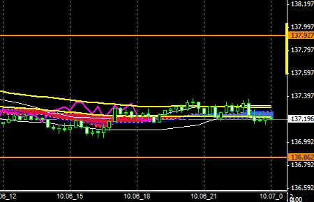 FXEURJPY141006END