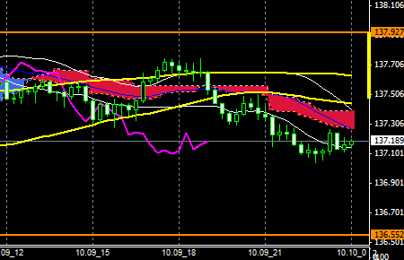 FXEURJPY141009END
