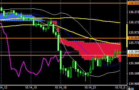FXEURJPY141014end