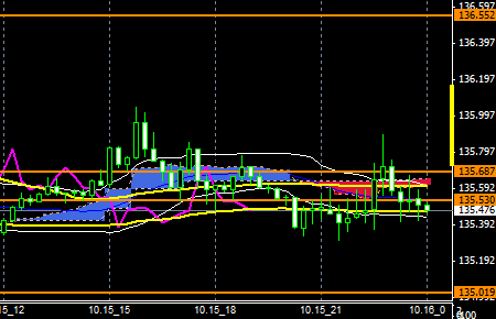 FXEURJPY141015END